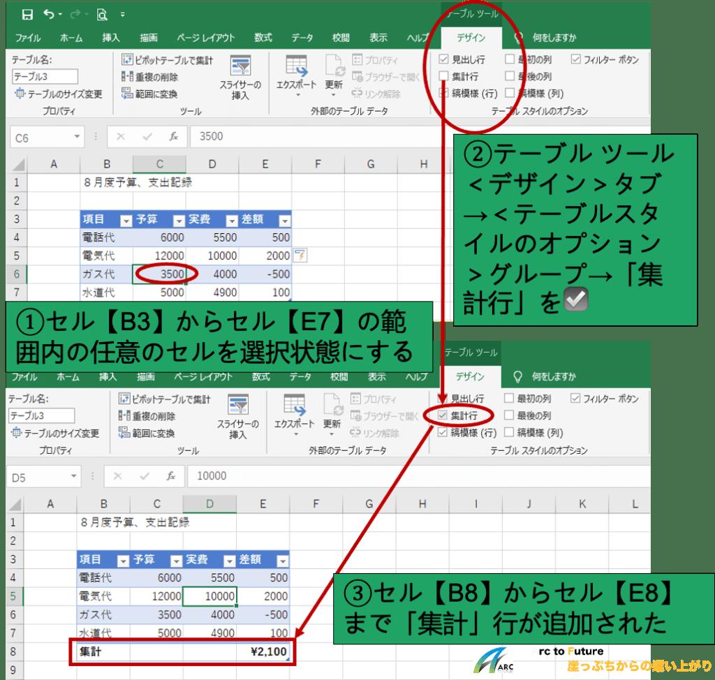 テーブルスタイルのオプションで集計行を追加