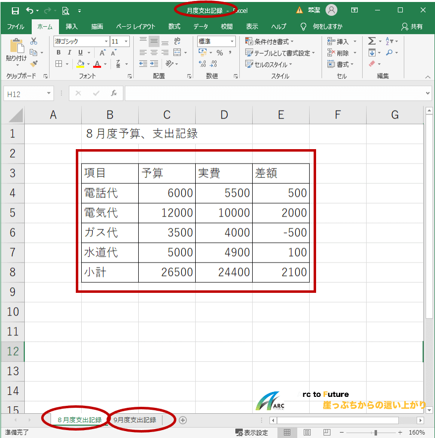 本記事の到達点目標 Excelで予算、支出記録表の作成、保存