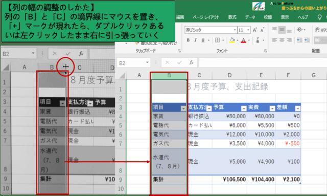 Excelの列の幅の調整のしかた