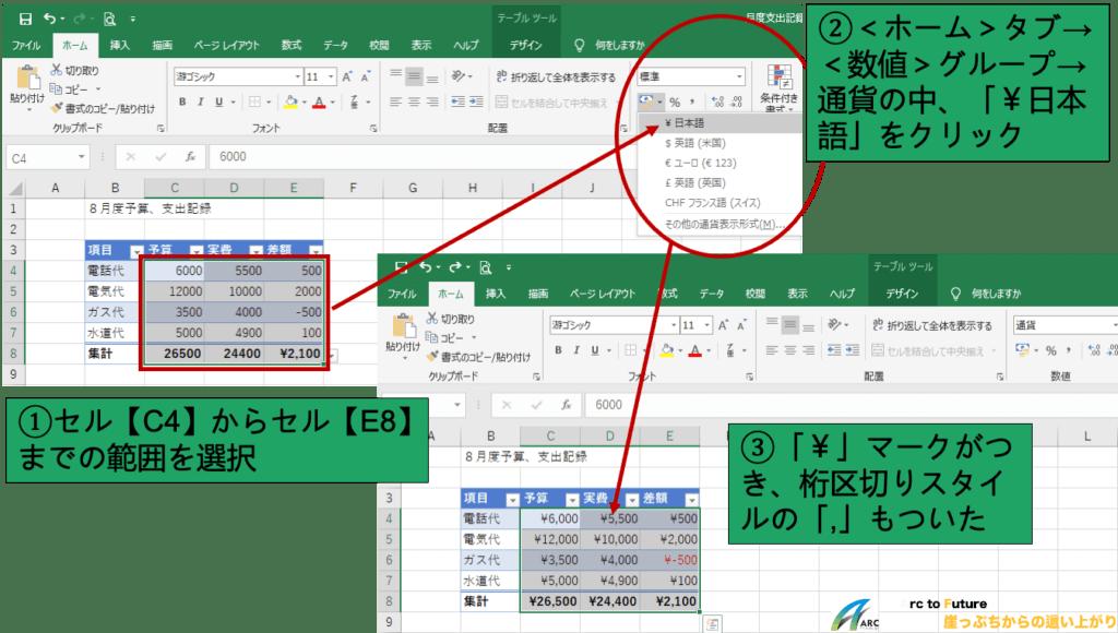 Excelのテーブルの数値形式を貨幣表示に