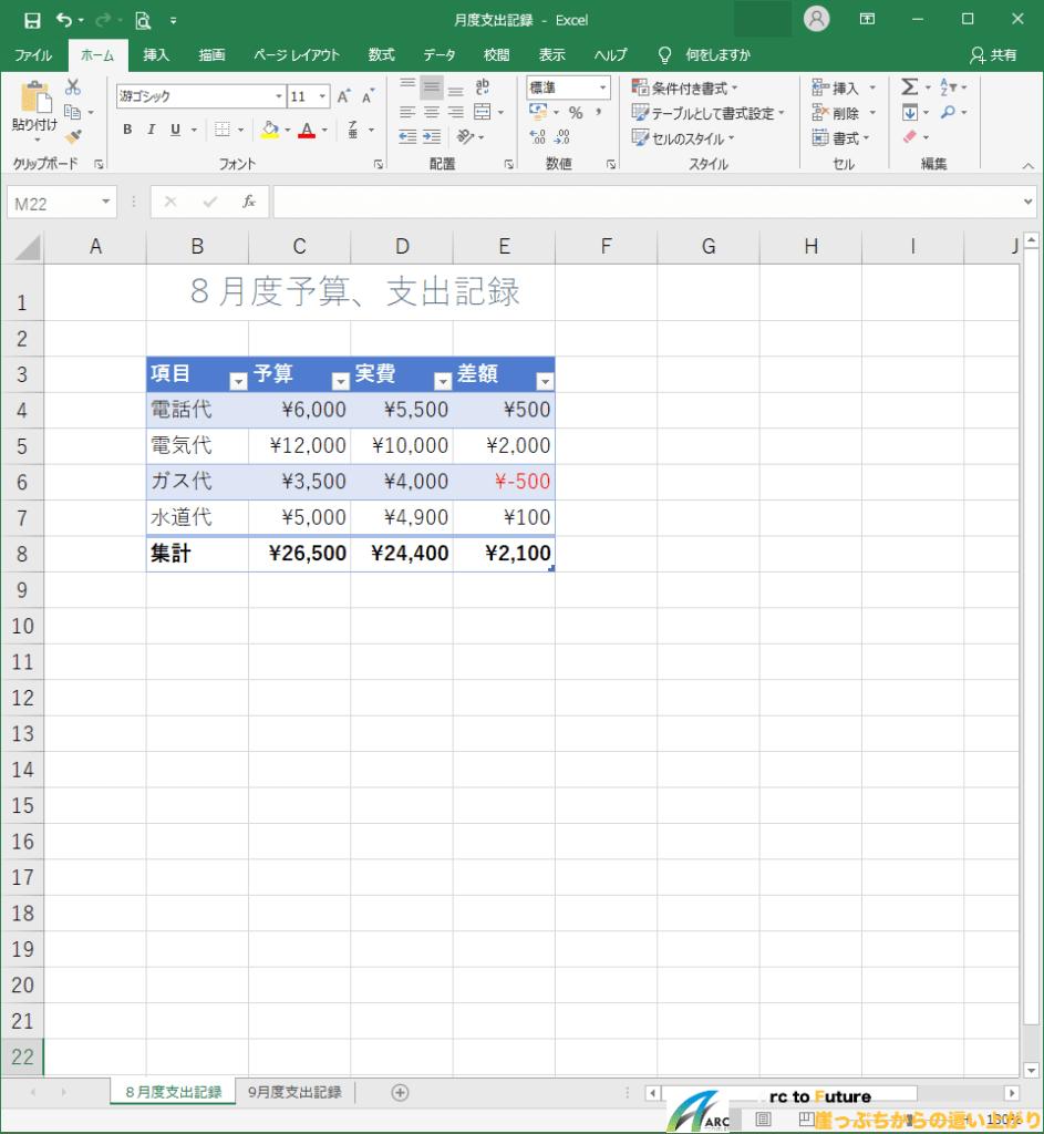 本記事スタート状態(テーブルを生かした表)