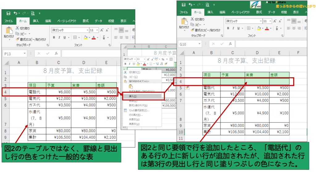 Excelでの行の追加方法(一般的な表)