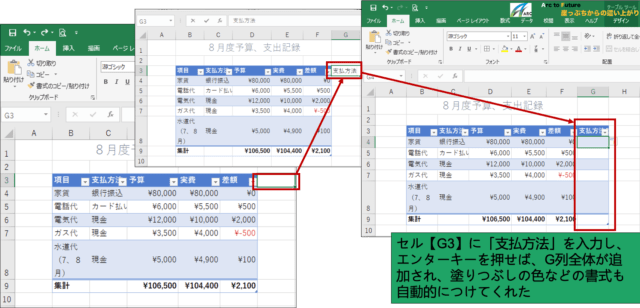 Excelのテーブルで行を追加したら書式も自動的に適用された