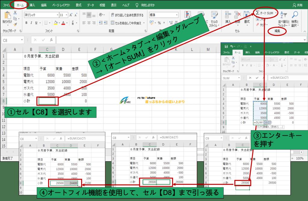 ExcelのオートSUM関数を使って、小計欄を埋める