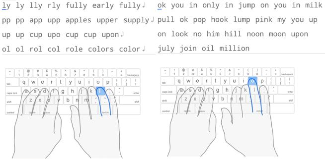 TypingClubでは右手などに特化するプログラムが所々で用意されている